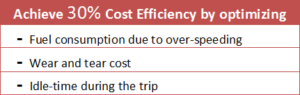 Cost Efficiency from Analysis results